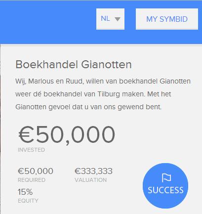 Succesvolle crowdfunding van Gianotten Mutsaers via Symbid
